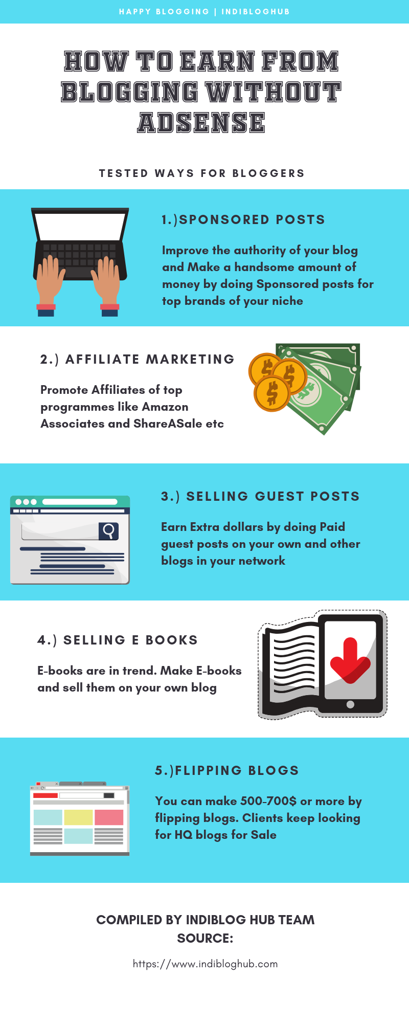 How To Earn Money From Blogging Without Google Adsense [2019